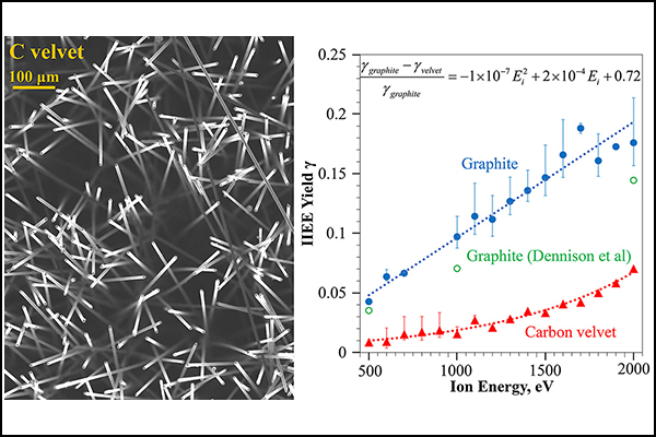 "AIP Scilight highlights Wirz's and Patino's research in ""Carbon velvet trumps graphite for plasma devices by trapping electrons"""