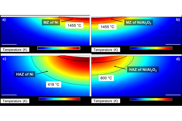 Xiaochun Li Nanoparticles Improve Melting And